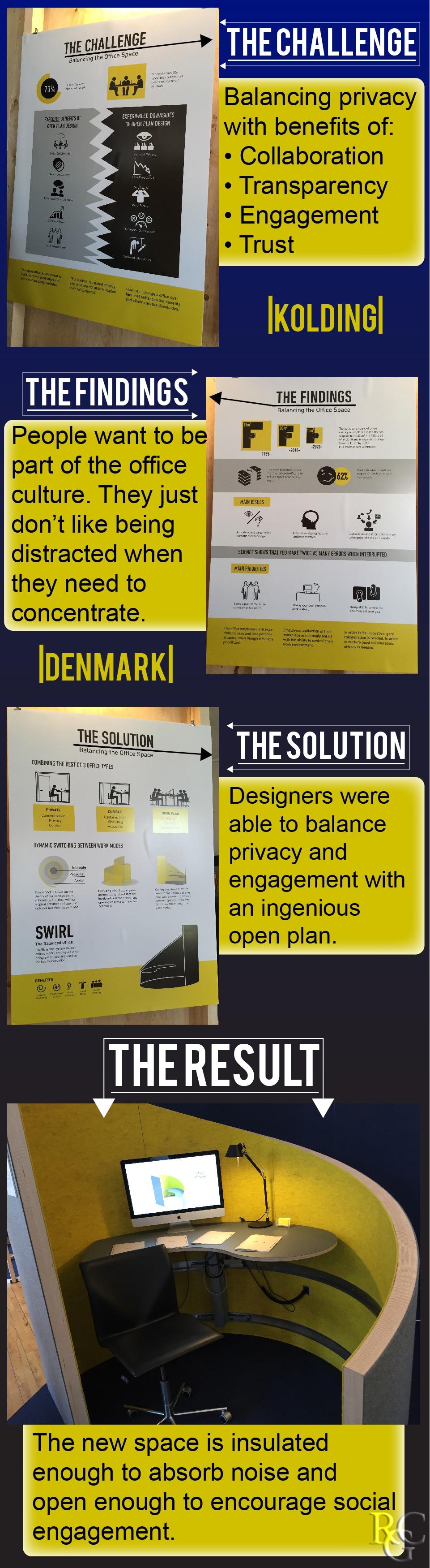 Kolding Denmark Discoveries