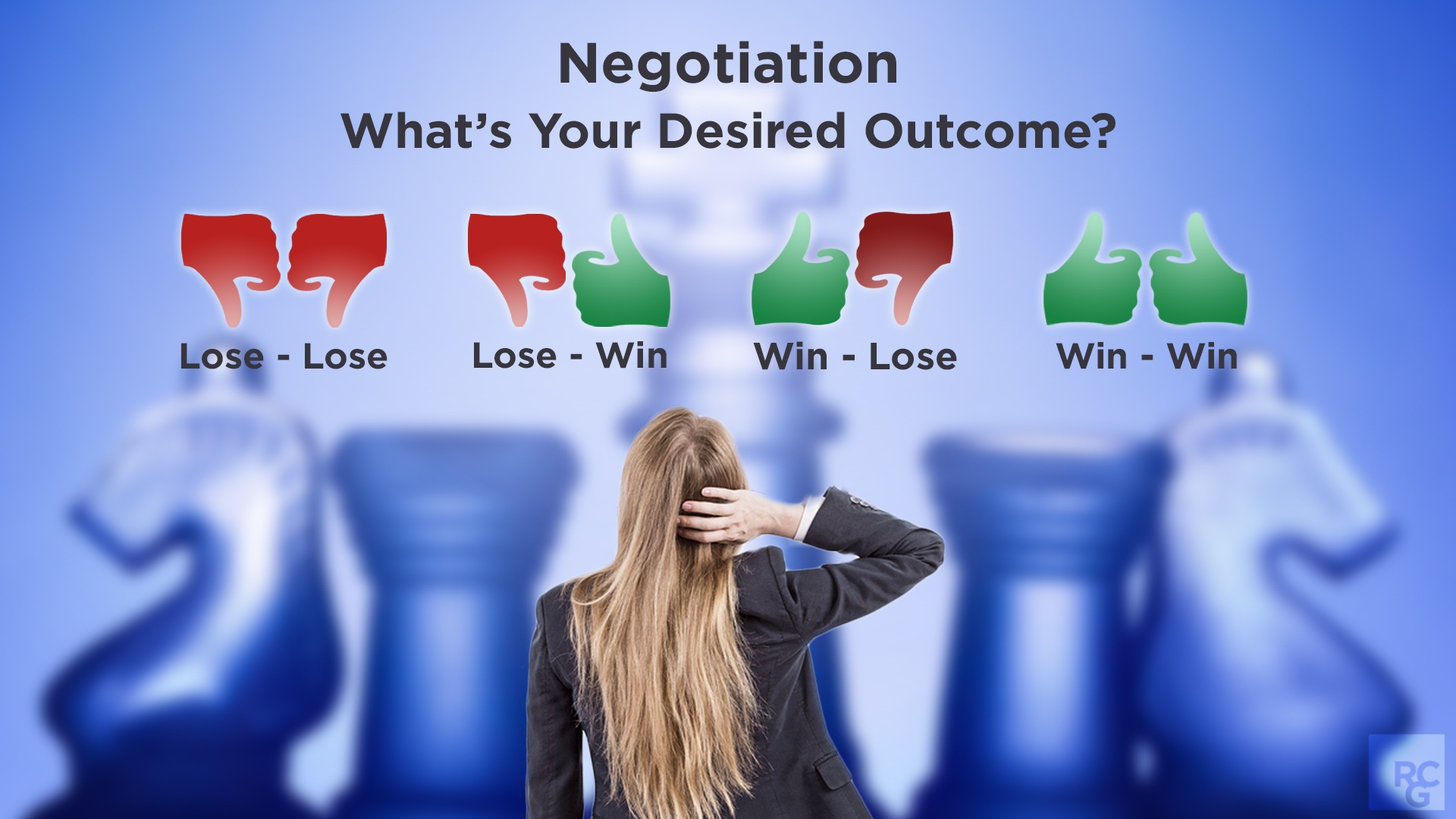 Negotiation-1